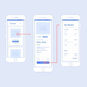 mobile checkout design